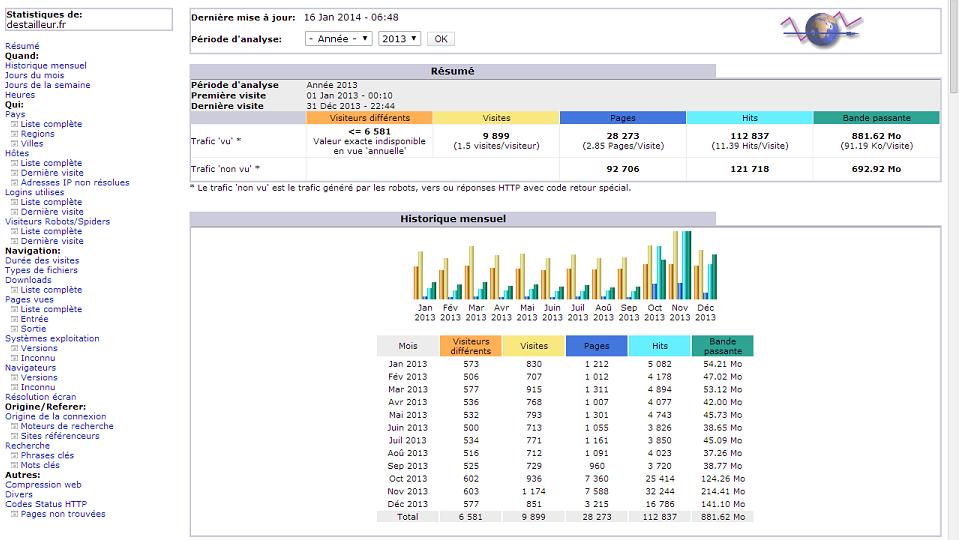 Top 5 Open Source Web Analytics Software - IB Computing